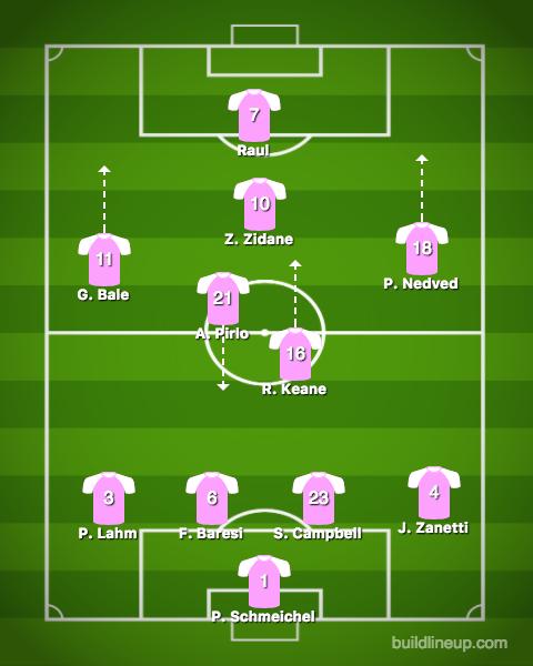 team hangst 2